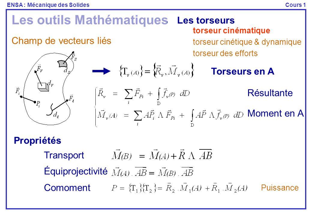 ENSA : Mécanique des SolidesCours 1 Les outils Mathématiques Les torseurs Champ de vecteurs liés Résultante Moment en A Torseurs en A Propriétés Équip