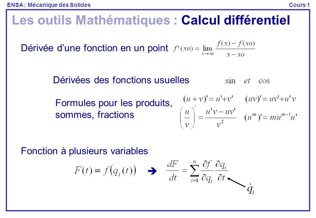 ENSA : Mécanique des SolidesCours 1 Objectif : Calculer des volumes des centres de masse des opérateurs dinertie Outils : Primitives des fonctions usuelles Intégrales multiples Les outils Mathématiques : Calcul intégral