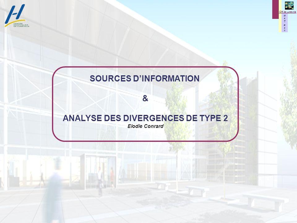 M e d R e c M e d R e c CH de Lunéville SOURCES DINFORMATION & ANALYSE DES DIVERGENCES DE TYPE 2 Elodie Conrard