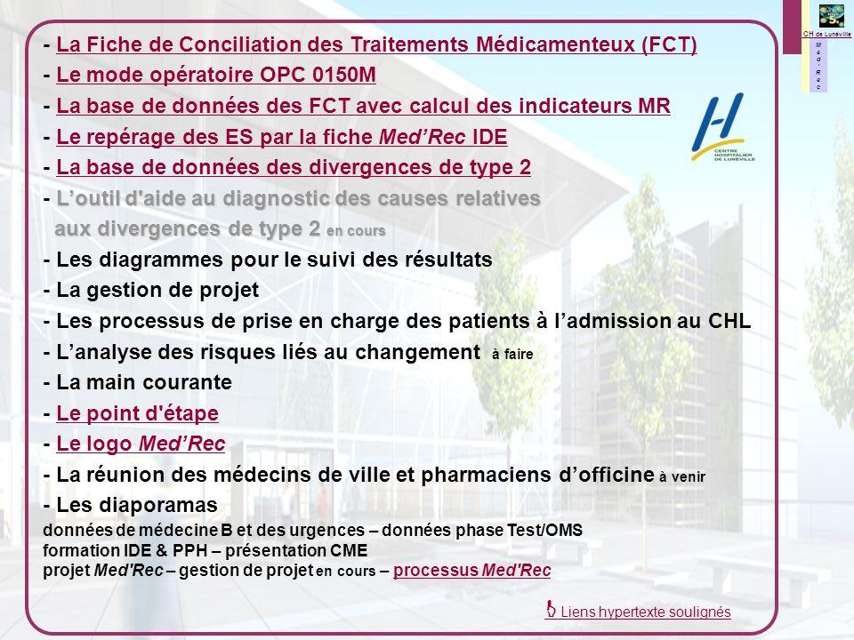 M e d R e c M e d R e c CH de Lunéville GESTION DE PROJET Dr David Piney Analyse du processus de prise en charge médicamenteuse et réflexions pour intégrer la conciliation dans les pratiques