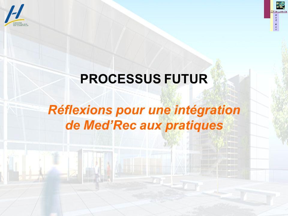 M e d R e c M e d R e c CH de Lunéville PROCESSUS FUTUR Réflexions pour une intégration de MedRec aux pratiques