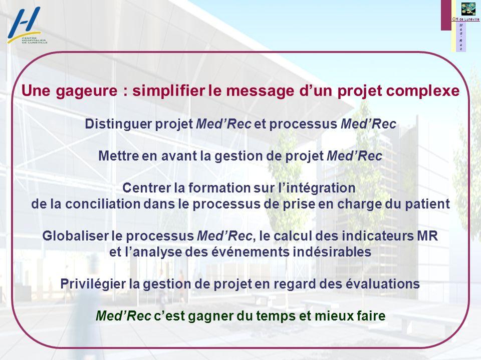 M e d R e c M e d R e c CH de Lunéville Une gageure : simplifier le message dun projet complexe Distinguer projet MedRec et processus MedRec Mettre en