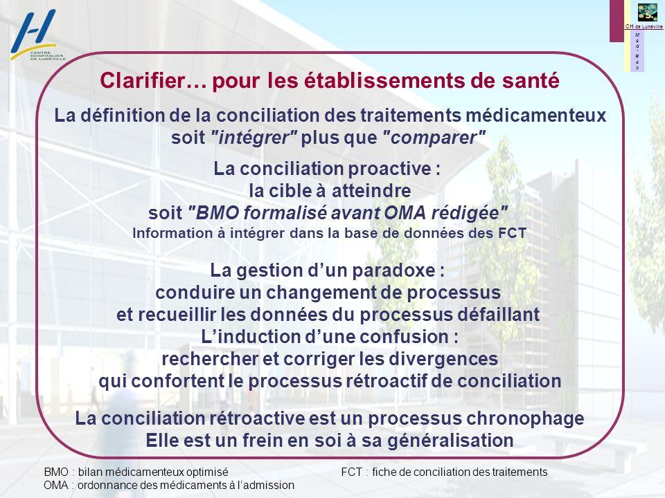 M e d R e c M e d R e c CH de Lunéville Clarifier… pour les établissements de santé La définition de la conciliation des traitements médicamenteux soi
