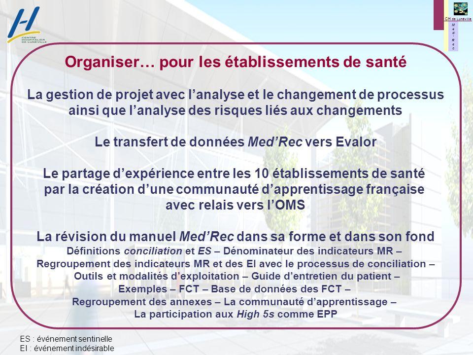 M e d R e c M e d R e c CH de Lunéville Organiser… pour les établissements de santé La gestion de projet avec lanalyse et le changement de processus a