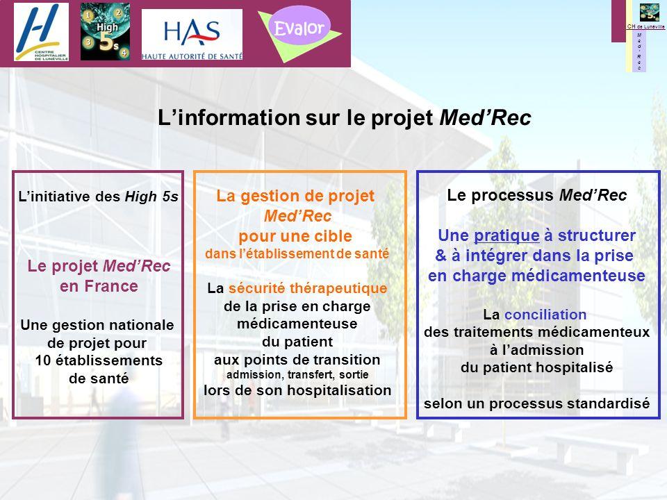 M e d R e c M e d R e c CH de Lunéville Linformation sur le projet MedRec Linitiative des High 5s Le projet MedRec en France Une gestion nationale de