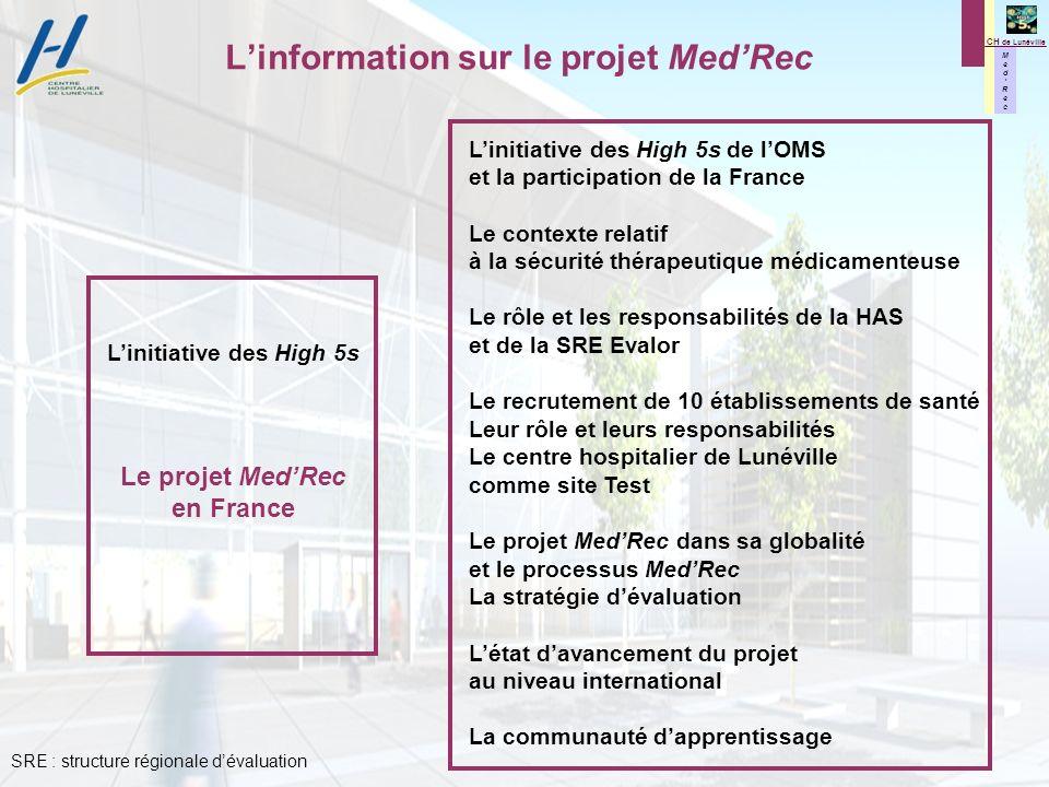M e d R e c M e d R e c CH de Lunéville Linformation sur le projet MedRec Linitiative des High 5s Le projet MedRec en France Linitiative des High 5s d