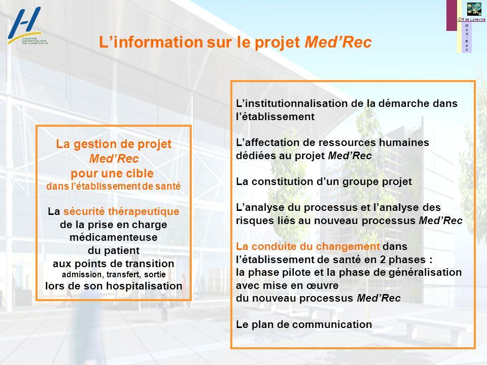 M e d R e c M e d R e c CH de Lunéville Linformation sur le projet MedRec Linstitutionnalisation de la démarche dans létablissement Laffectation de re