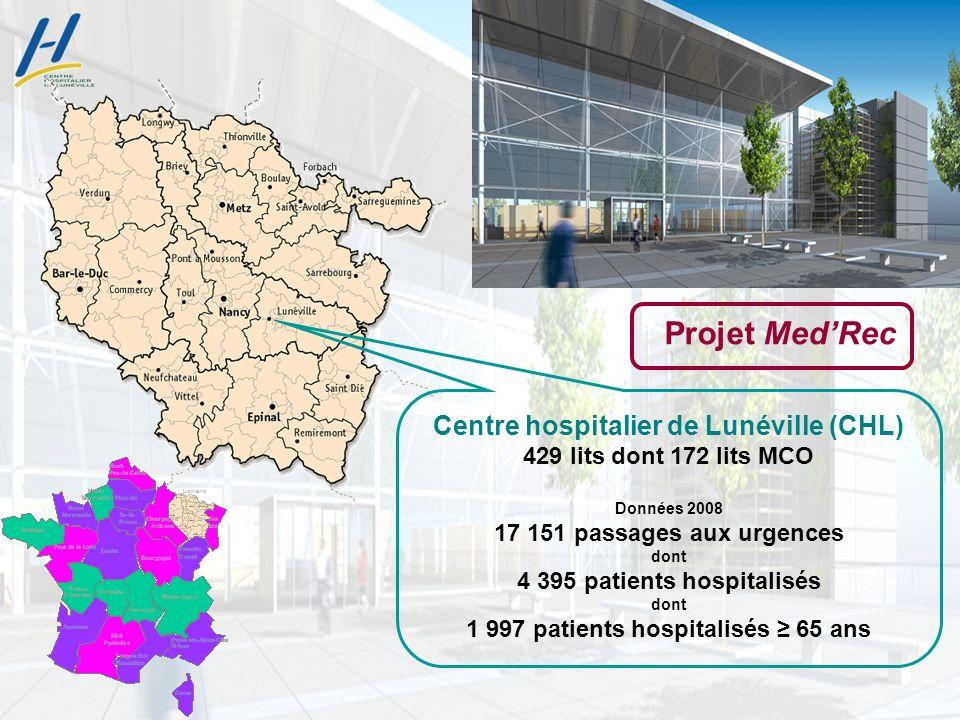 M e d R e c M e d R e c CH de Lunéville Centre hospitalier de Lunéville (CHL) 429 lits dont 172 lits MCO Données 2008 17 151 passages aux urgences don