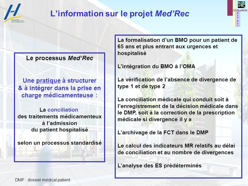 M e d R e c M e d R e c CH de Lunéville Linformation sur le projet MedRec La formalisation dun BMO pour un patient de 65 ans et plus entrant aux urgen
