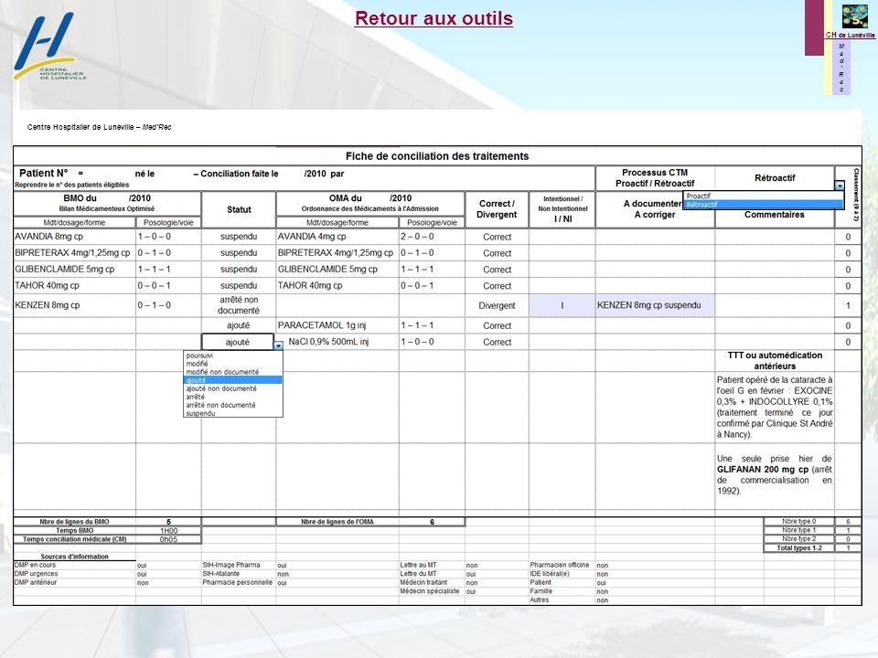 M e d R e c M e d R e c CH de Lunéville Retour aux outils Base de données des FCT DVG I ND : divergence intentionnelle non documentée DVG NI : divergence non intentionnelle