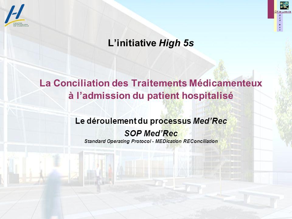 M e d R e c M e d R e c CH de Lunéville Linitiative High 5s La Conciliation des Traitements Médicamenteux à ladmission du patient hospitalisé Le dérou