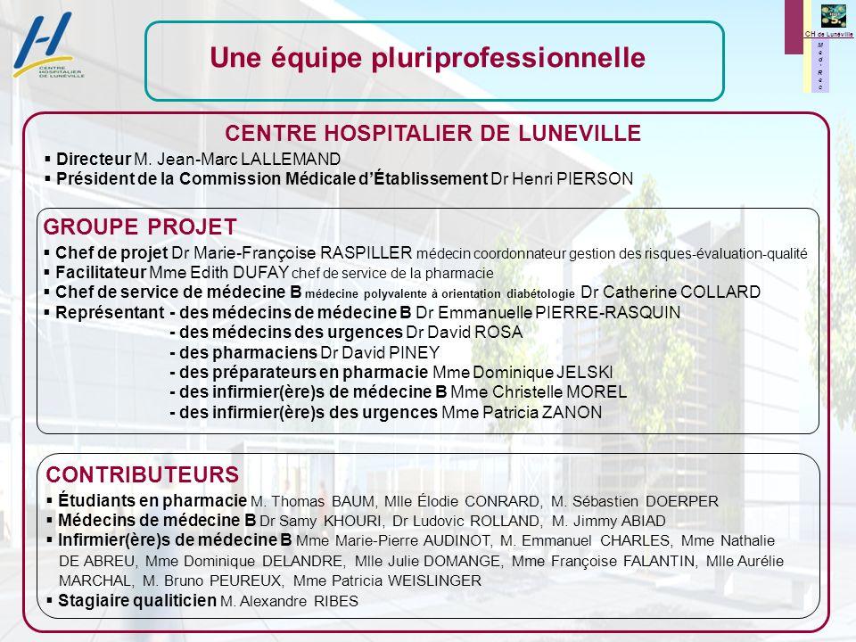 M e d R e c M e d R e c CH de Lunéville GROUPE PROJET Chef de projet Dr Marie-Françoise RASPILLER médecin coordonnateur gestion des risques-évaluation