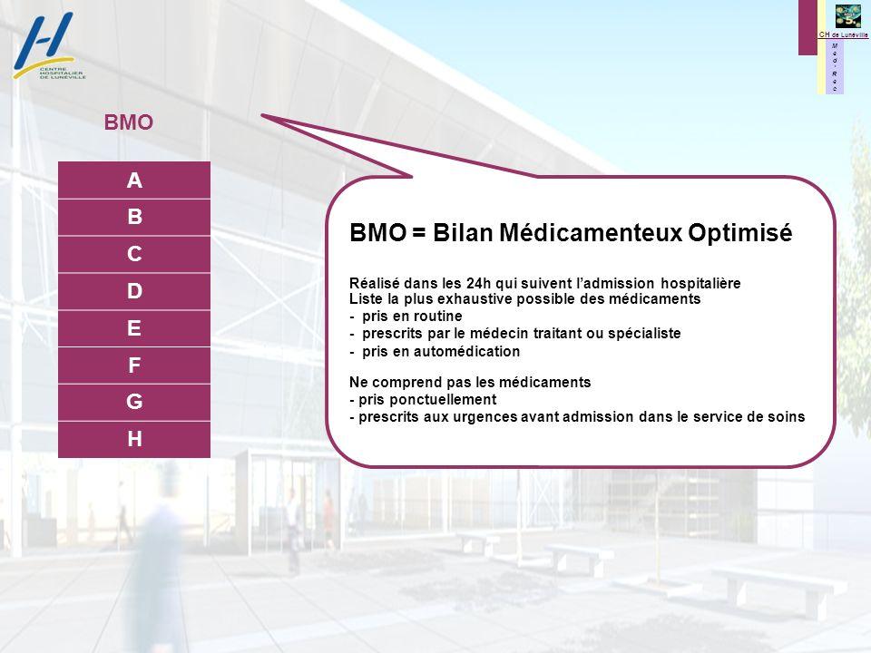 M e d R e c M e d R e c CH de Lunéville BMO = Bilan Médicamenteux Optimisé Réalisé dans les 24h qui suivent ladmission hospitalière Liste la plus exha