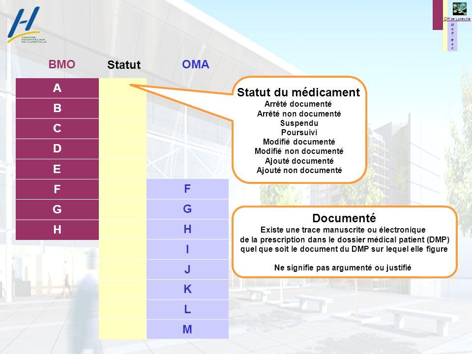 M e d R e c M e d R e c CH de Lunéville Statut A B C D E F G H F G H I J K L M OMABMO Documenté Existe une trace manuscrite ou électronique de la pres