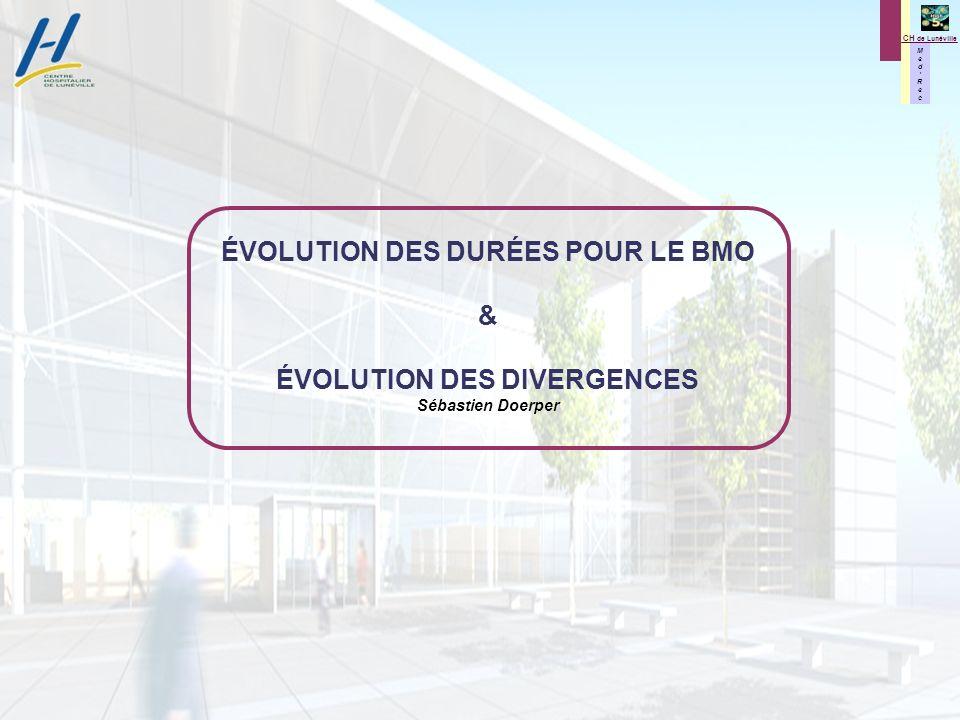 M e d R e c M e d R e c CH de Lunéville ÉVOLUTION DES DURÉES POUR LE BMO & ÉVOLUTION DES DIVERGENCES Sébastien Doerper