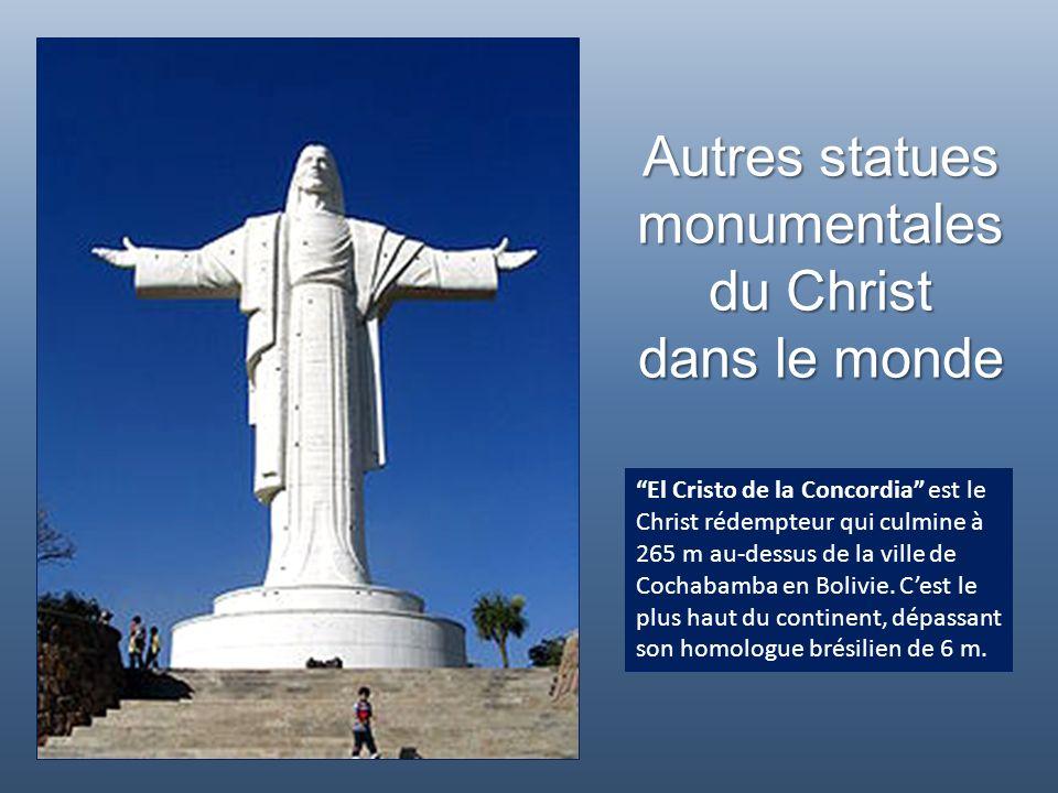 De nos jours Le Christ Rédempteur est protégé par des droits commerciaux détenus par la Mitre Archiépiscopale de Rio de Janeiro. Il se situe sur le do
