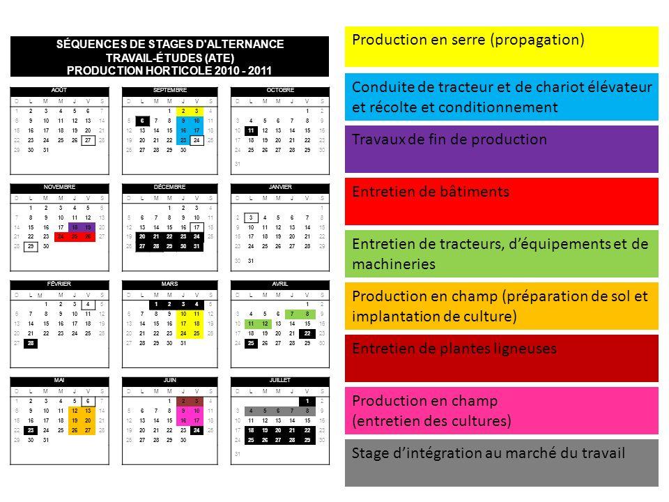 SÉQUENCES DE STAGES D'ALTERNANCE TRAVAIL-ÉTUDES (ATE) PRODUCTION HORTICOLE 2010 - 2011 AOÛTSEPTEMBREOCTOBRE DLMMJVSDLMMJVSDLMMJVS 1234567 1234 12 8910