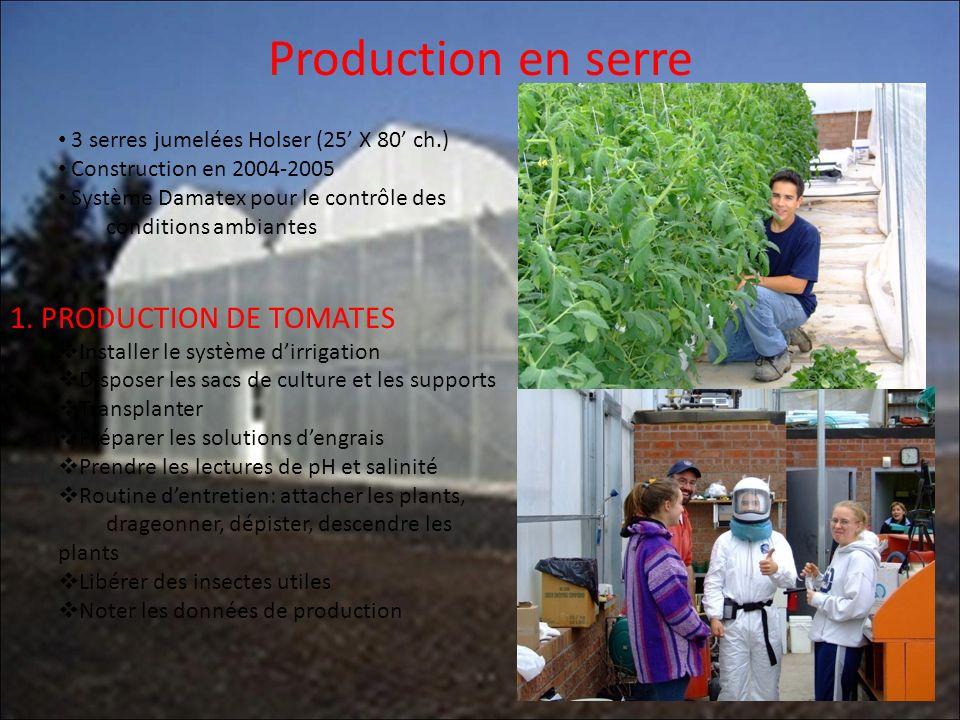 Production en serre 3 serres jumelées Holser (25 X 80 ch.) Construction en 2004-2005 Système Damatex pour le contrôle des conditions ambiantes 1. PROD