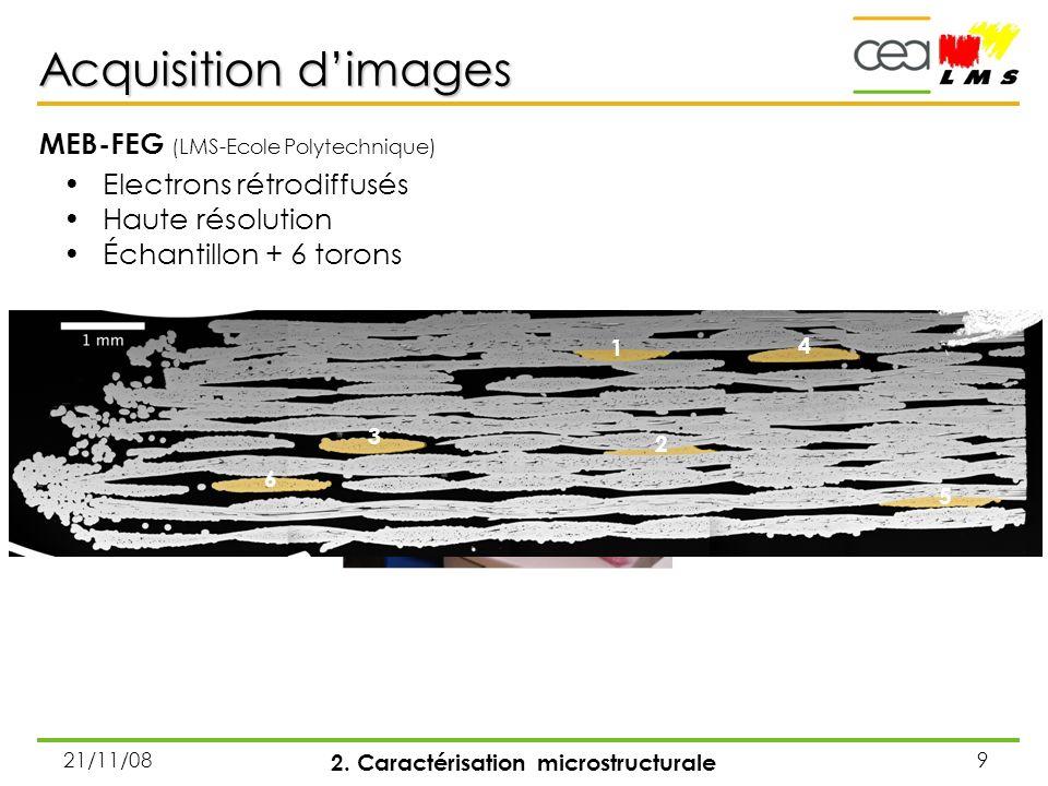 21/11/089 Acquisition dimages Electrons rétrodiffusés Haute résolution Échantillon + 6 torons 2. Caractérisation microstructurale MEB-FEG (LMS-Ecole P