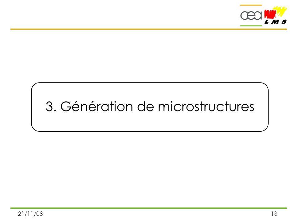 21/11/0813 3. Génération de microstructures