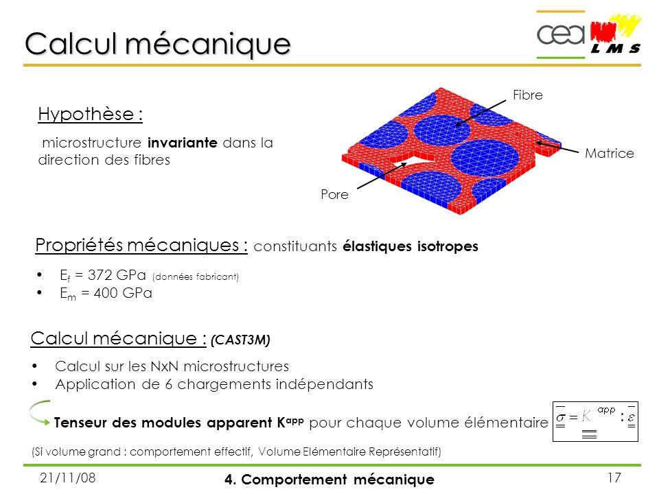 21/11/0817 Matrice Fibre Pore Calcul mécanique 4. Comportement mécanique Hypothèse : microstructure invariante dans la direction des fibres Propriétés