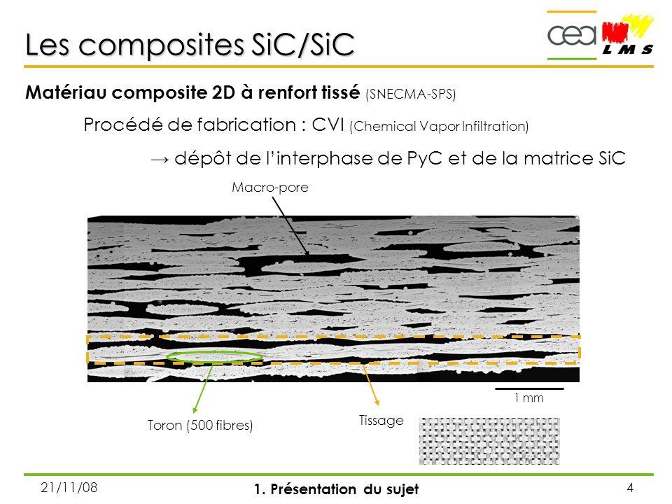 21/11/084 1 mm Les composites SiC/SiC 1. Présentation du sujet Matériau composite 2D à renfort tissé (SNECMA-SPS) Procédé de fabrication : CVI (Chemic