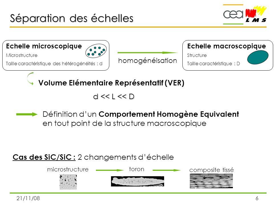 21/11/086 Séparation des échelles Echelle microscopique Microstructure Taille caractéristique des hétérogénéités : d Echelle macroscopique Structure T