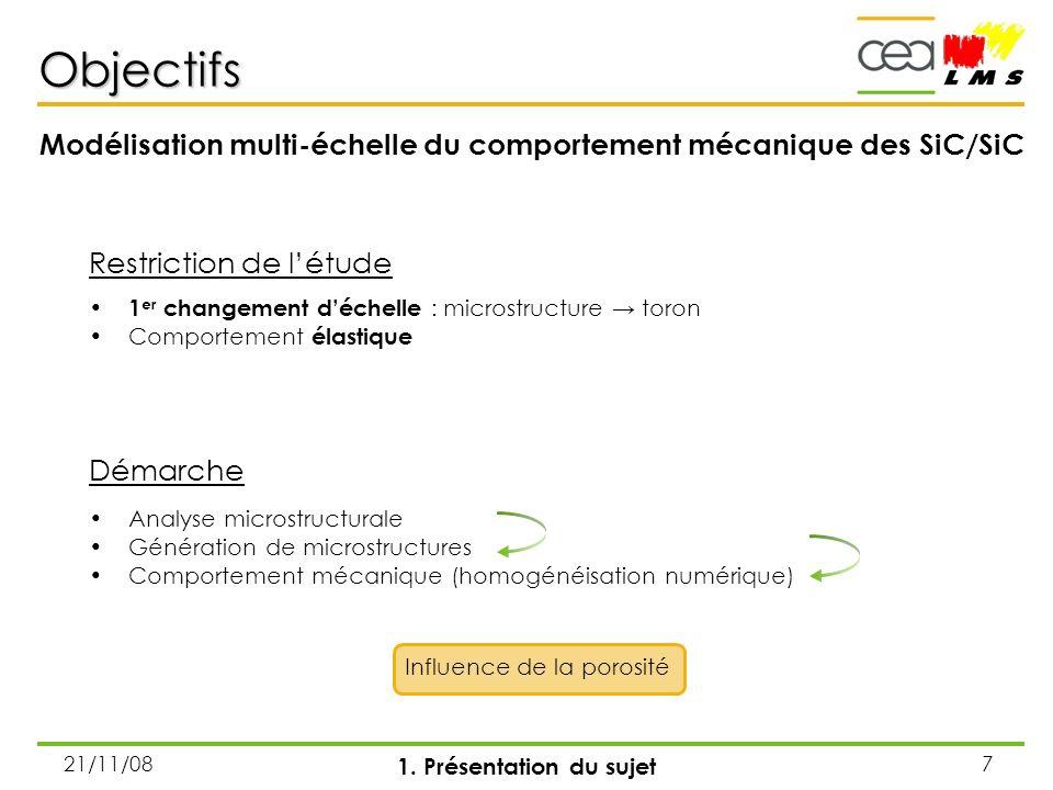 21/11/087 Objectifs Démarche Analyse microstructurale Génération de microstructures Comportement mécanique (homogénéisation numérique) 1. Présentation