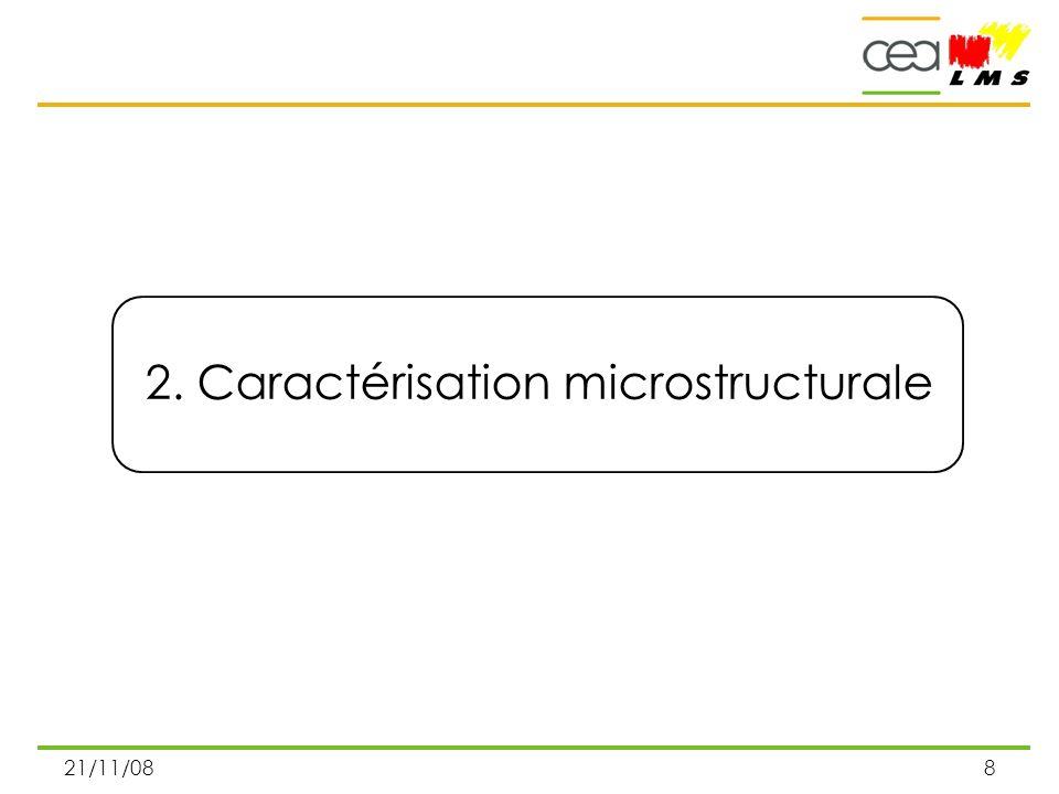 21/11/088 2. Caractérisation microstructurale