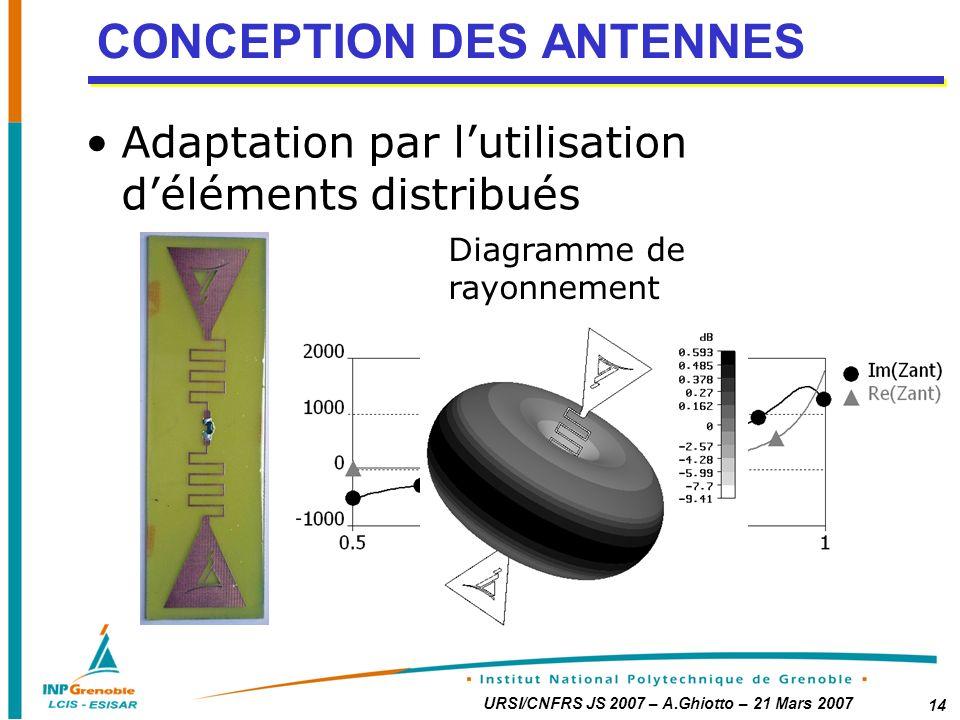 URSI/CNFRS JS 2007 – A.Ghiotto – 21 Mars 2007 14 CONCEPTION DES ANTENNES Adaptation par lutilisation déléments distribués ZantZchip* Diagramme de rayonnement