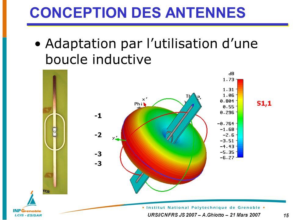 URSI/CNFRS JS 2007 – A.Ghiotto – 21 Mars 2007 15 CONCEPTION DES ANTENNES Adaptation par lutilisation dune boucle inductive ZantZchip*