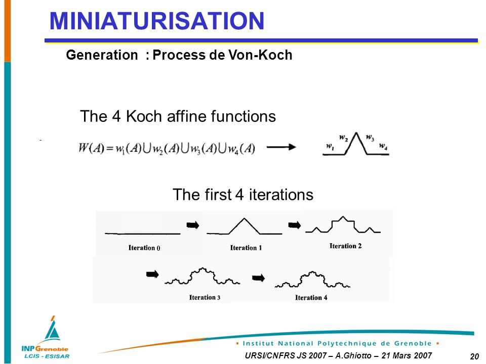 URSI/CNFRS JS 2007 – A.Ghiotto – 21 Mars 2007 20 MINIATURISATION Generation : Process de Von-Koch - The 4 Koch affine functions The first 4 iterations