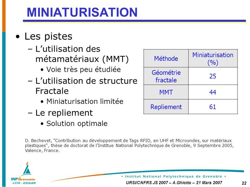 URSI/CNFRS JS 2007 – A.Ghiotto – 21 Mars 2007 22 MINIATURISATION Les pistes –Lutilisation des métamatériaux (MMT) Voie très peu étudiée –Lutilisation de structure Fractale Miniaturisation limitée –Le repliement Solution optimale Méthode Miniaturisation (%) Géométrie fractale 25 MMT44 Repliement61 D.