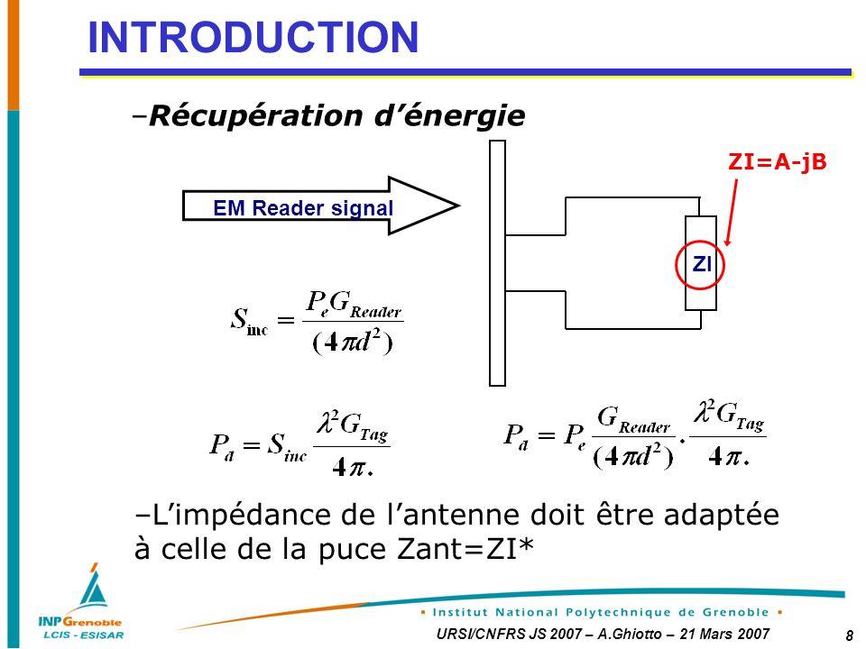 URSI/CNFRS JS 2007 – A.Ghiotto – 21 Mars 2007 8 INTRODUCTION EM Reader signal Zl –Récupération dénergie –Limpédance de lantenne doit être adaptée à celle de la puce Zant=ZI* ZI=A-jB