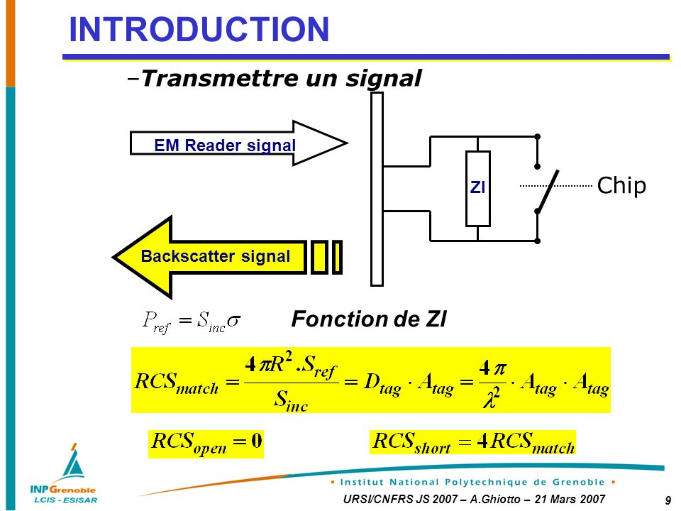 URSI/CNFRS JS 2007 – A.Ghiotto – 21 Mars 2007 9 INTRODUCTION EM Reader signal Zl –Transmettre un signal Backscatter signal Fonction de Zl Chip