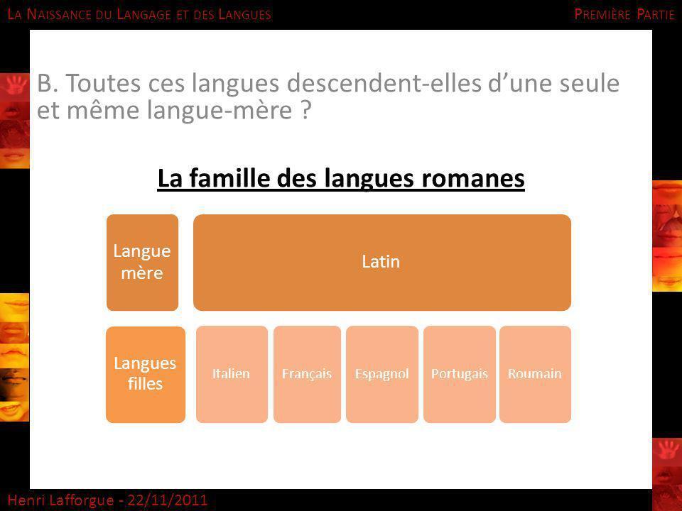 L A N AISSANCE DU L ANGAGE ET DES L ANGUES Henri Lafforgue - 22/11/2011 B. Toutes ces langues descendent-elles dune seule et même langue-mère ? La fam