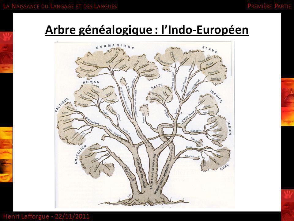 L A N AISSANCE DU L ANGAGE ET DES L ANGUES Henri Lafforgue - 22/11/2011 Arbre généalogique : lIndo-Européen P REMIÈRE P ARTIE
