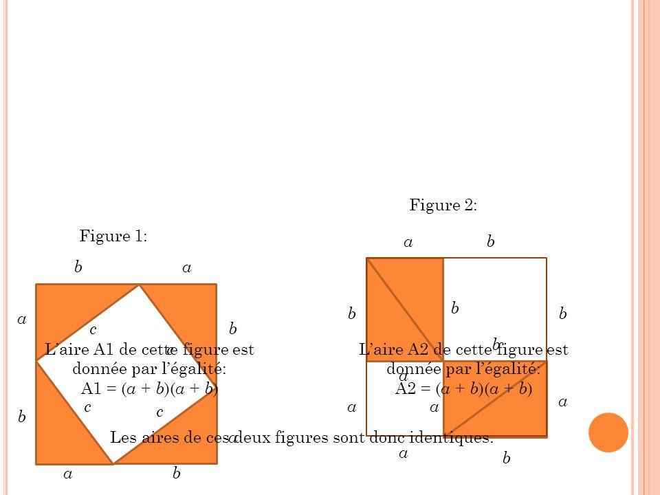 c c c c b b b b b b b b a a a a a a a a a a b b Figure 1: Figure 2: Laire A1 de cette figure est donnée par légalité: A1 = ( a + b )( a + b ) Laire A2