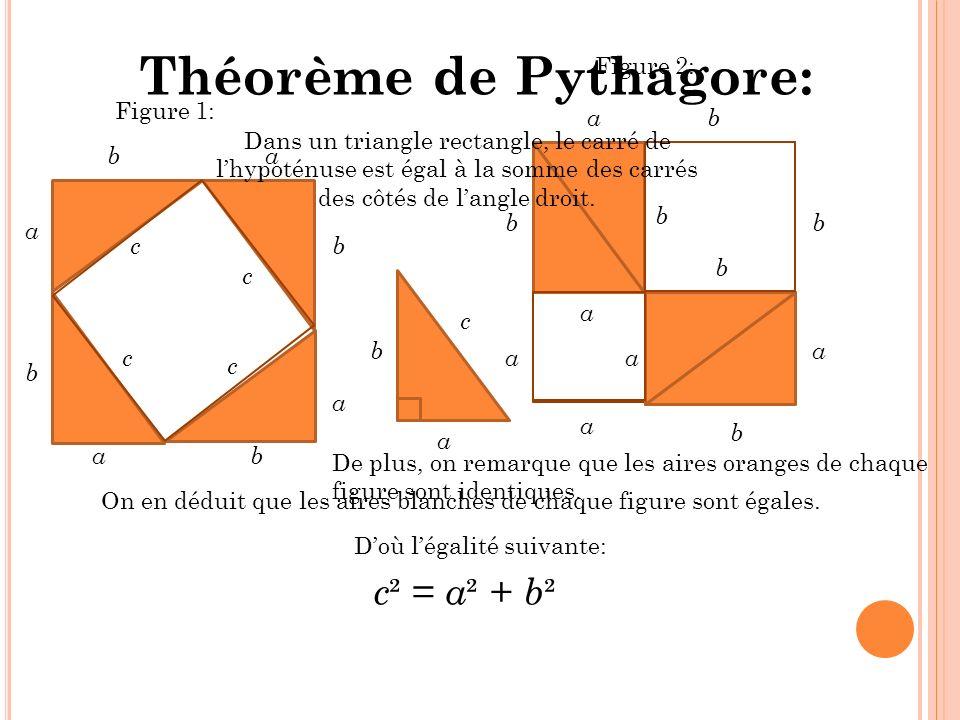 c c c c b b b b a a a a Figure 1: b b b b a a a a a a b b Figure 2: De plus, on remarque que les aires oranges de chaque figure sont identiques. On en