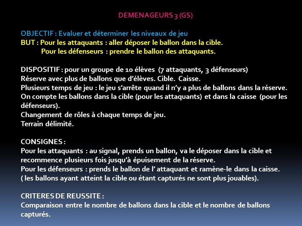 DEMENAGEURS 3 (GS) OBJECTIF : Evaluer et déterminer les niveaux de jeu BUT : Pour les attaquants : aller déposer le ballon dans la cible.