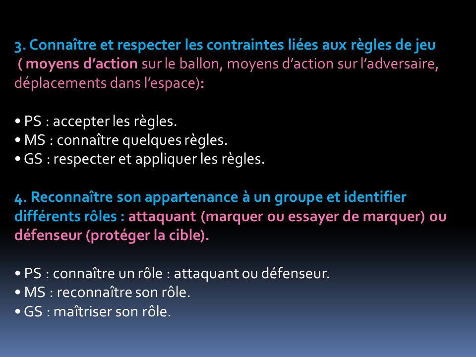 3. Connaître et respecter les contraintes liées aux règles de jeu ( moyens daction sur le ballon, moyens daction sur ladversaire, déplacements dans le