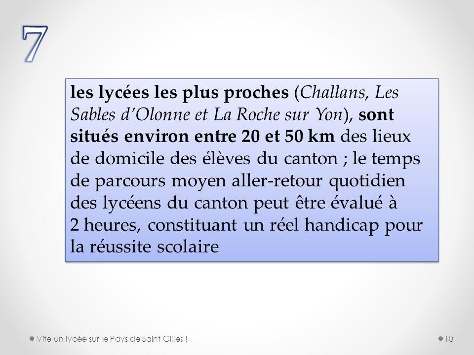 les lycées les plus proches (Challans, Les Sables dOlonne et La Roche sur Yon), sont situés environ entre 20 et 50 km des lieux de domicile des élèves