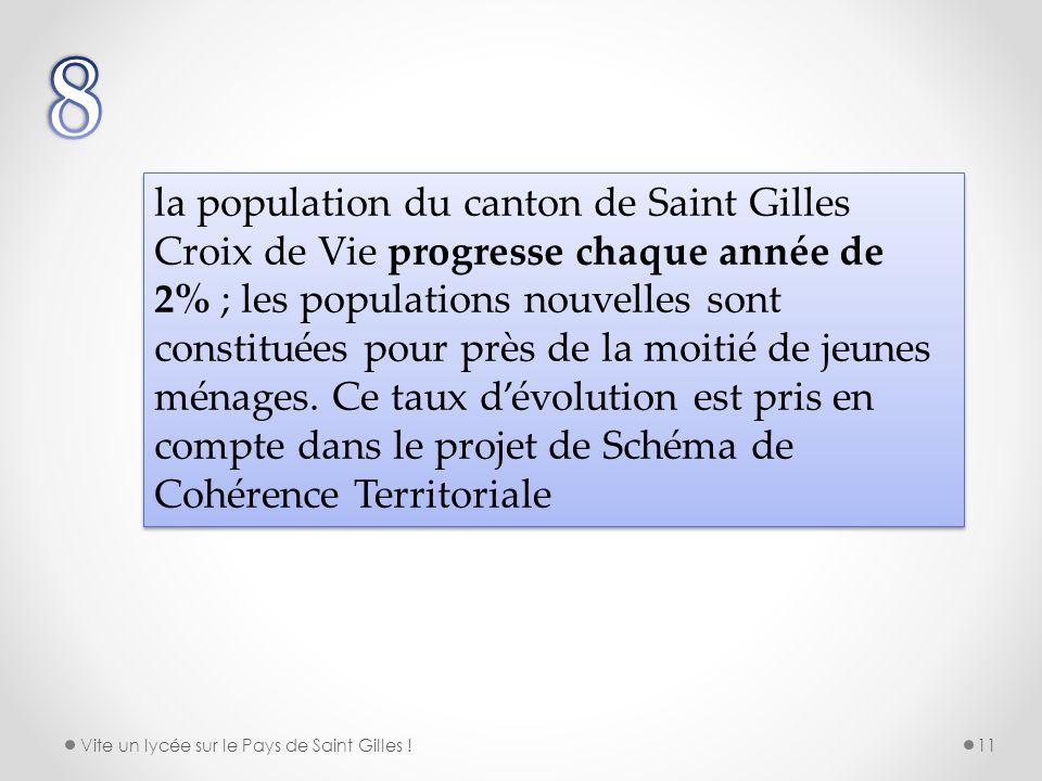 la population du canton de Saint Gilles Croix de Vie progresse chaque année de 2% ; les populations nouvelles sont constituées pour près de la moitié