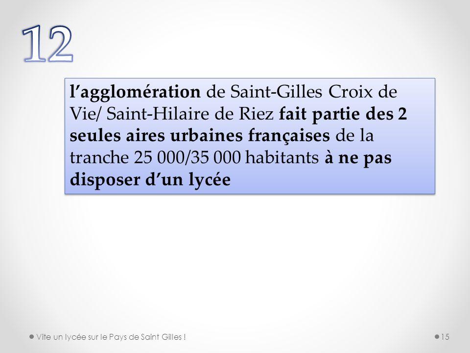 lagglomération de Saint-Gilles Croix de Vie/ Saint-Hilaire de Riez fait partie des 2 seules aires urbaines françaises de la tranche 25 000/35 000 habi