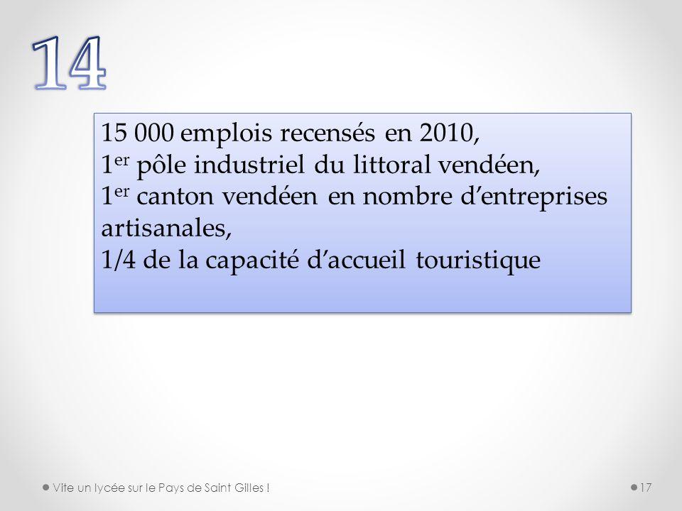 15 000 emplois recensés en 2010, 1 er pôle industriel du littoral vendéen, 1 er canton vendéen en nombre dentreprises artisanales, 1/4 de la capacité