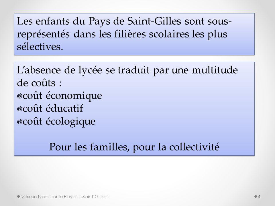 Les enfants du Pays de Saint-Gilles sont sous- représentés dans les filières scolaires les plus sélectives. Labsence de lycée se traduit par une multi