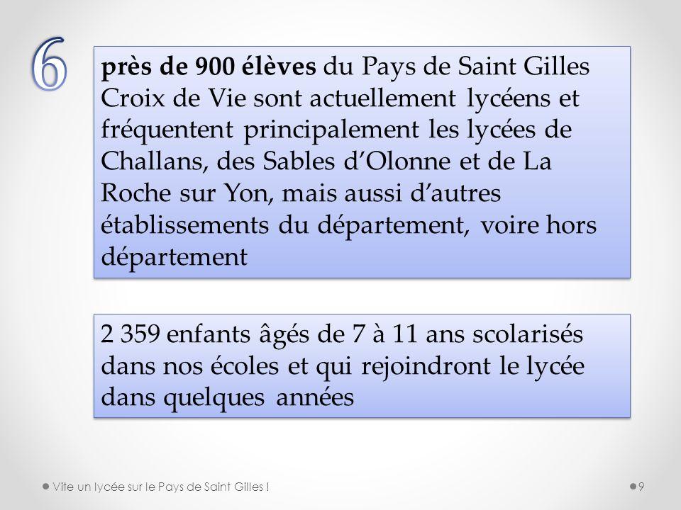 près de 900 élèves du Pays de Saint Gilles Croix de Vie sont actuellement lycéens et fréquentent principalement les lycées de Challans, des Sables dOl