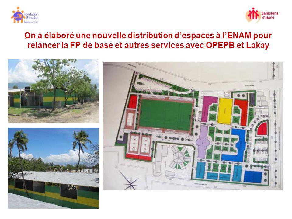 On a élaboré une nouvelle distribution despaces à lENAM pour relancer la FP de base et autres services avec OPEPB et Lakay