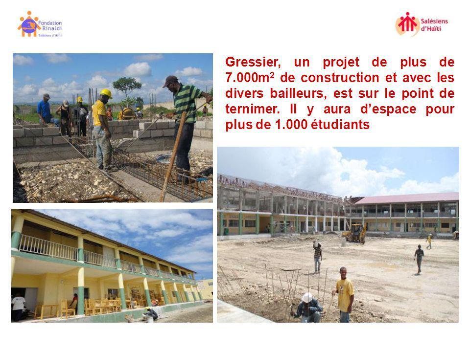 Gressier, un projet de plus de 7.000m 2 de construction et avec les divers bailleurs, est sur le point de ternimer. Il y aura despace pour plus de 1.0