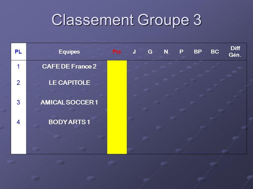 Classement Groupe 3 PL Equipes Pts JGNPBPBC Diff G é n.